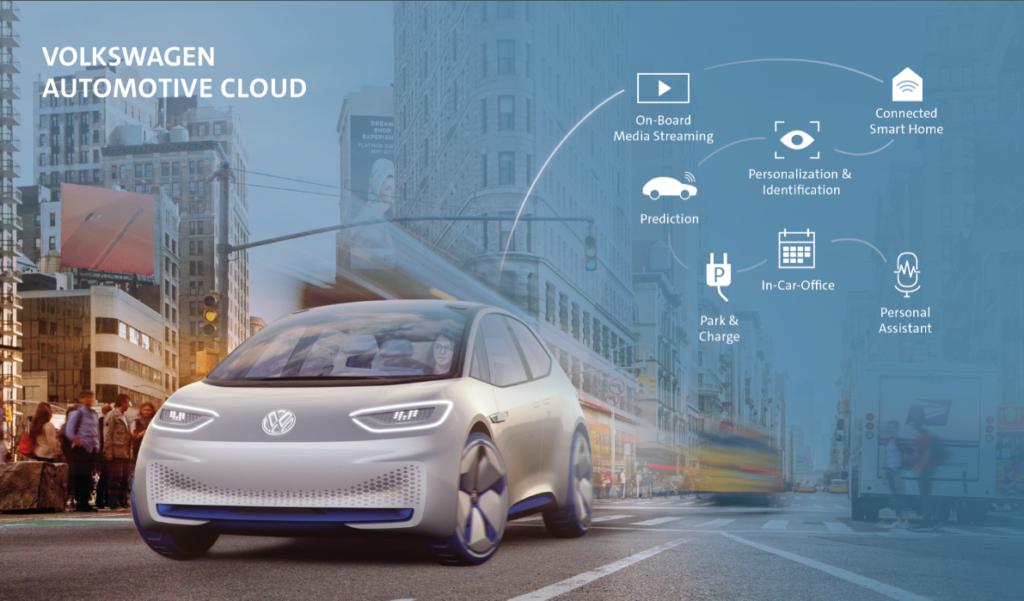 Volkswagen e Microsoft anunciam parceria estratégica
